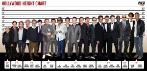 Hey, I'm almost as tall as Jason Statham! Sweet!